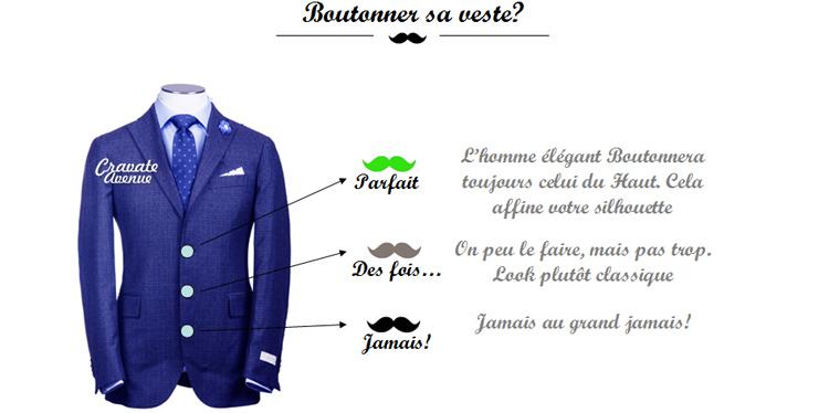 comment boutonner sa veste de costume